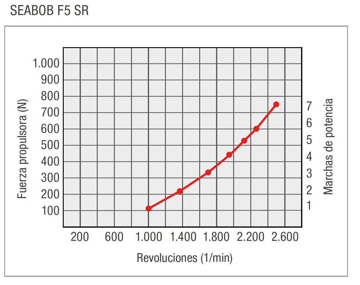 ES-F5SR