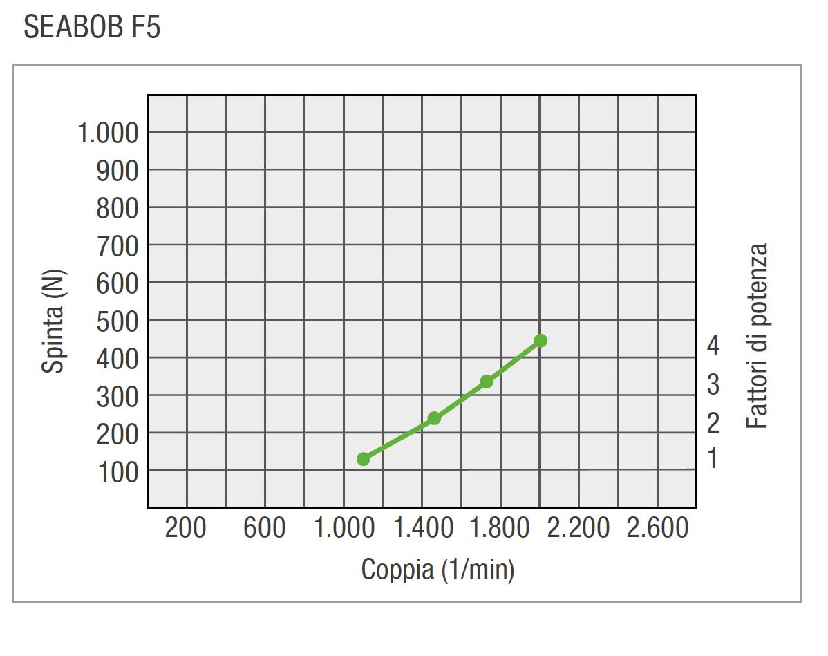 IT-F5