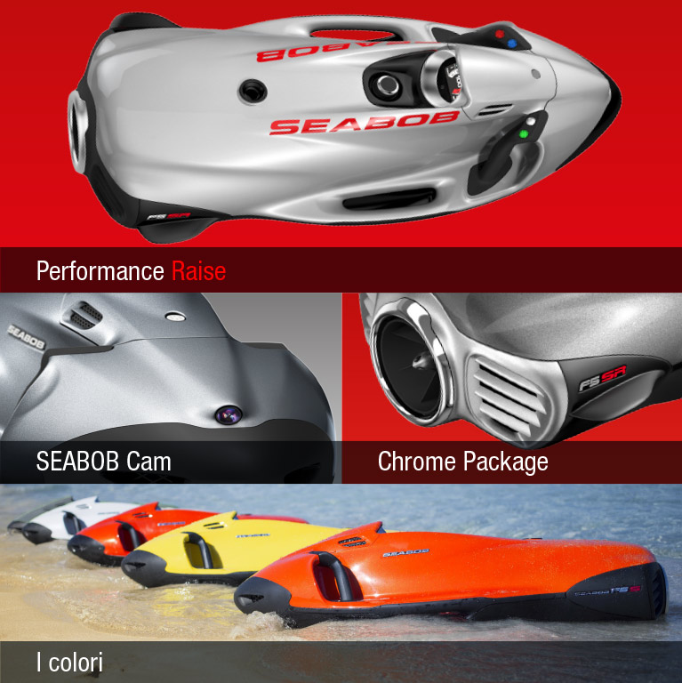 SEABOB-Equipment-overview-it_mobile