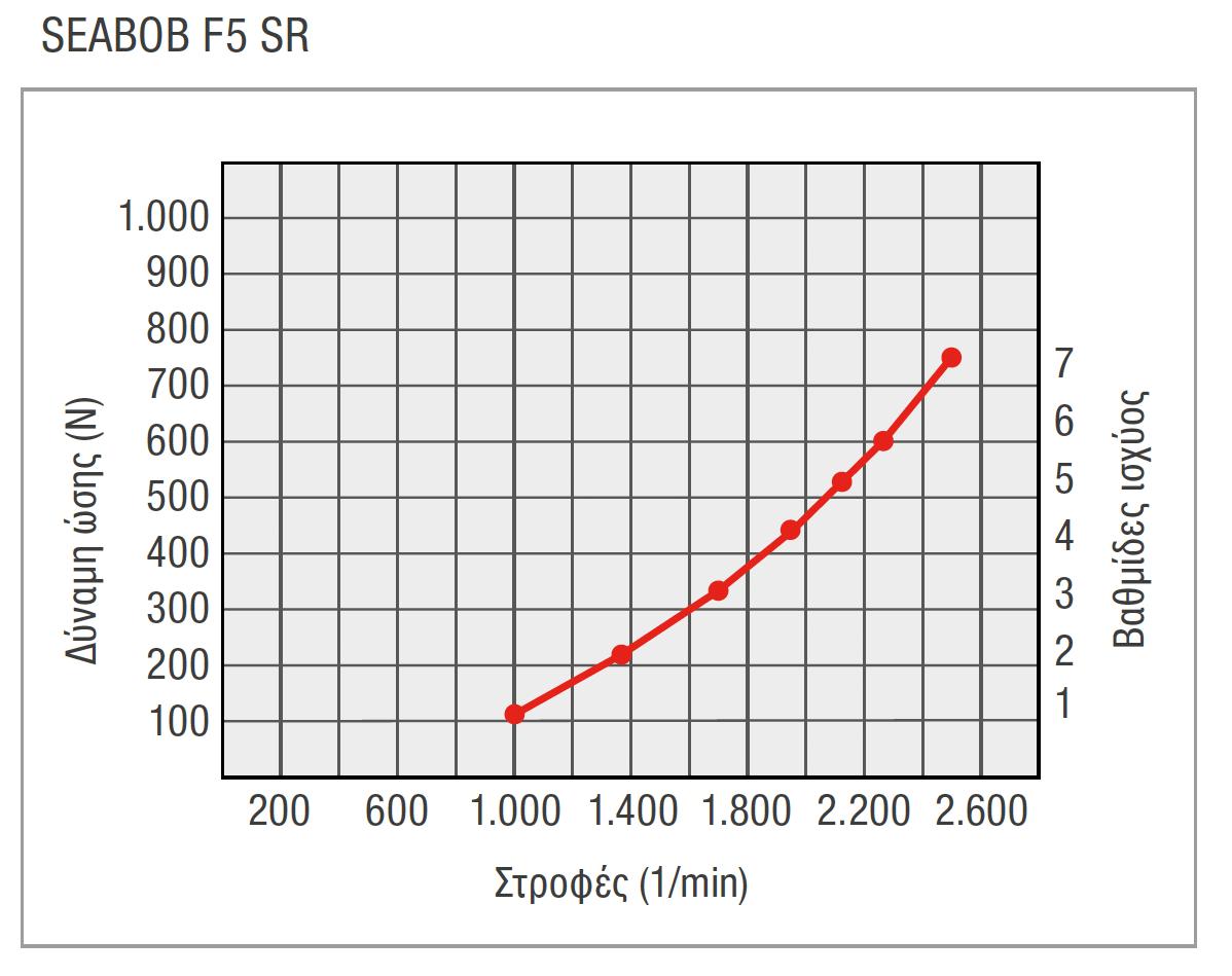 EL-F5SR